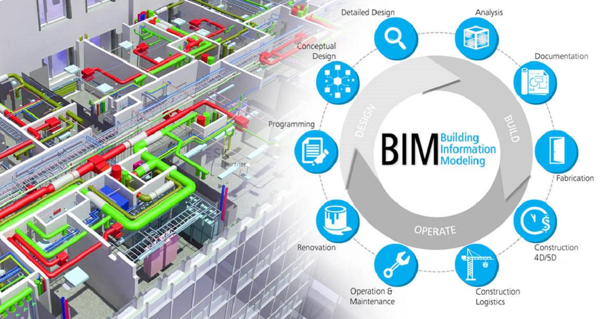 Beneficios de usar BIM para los Ingenieros Civiles