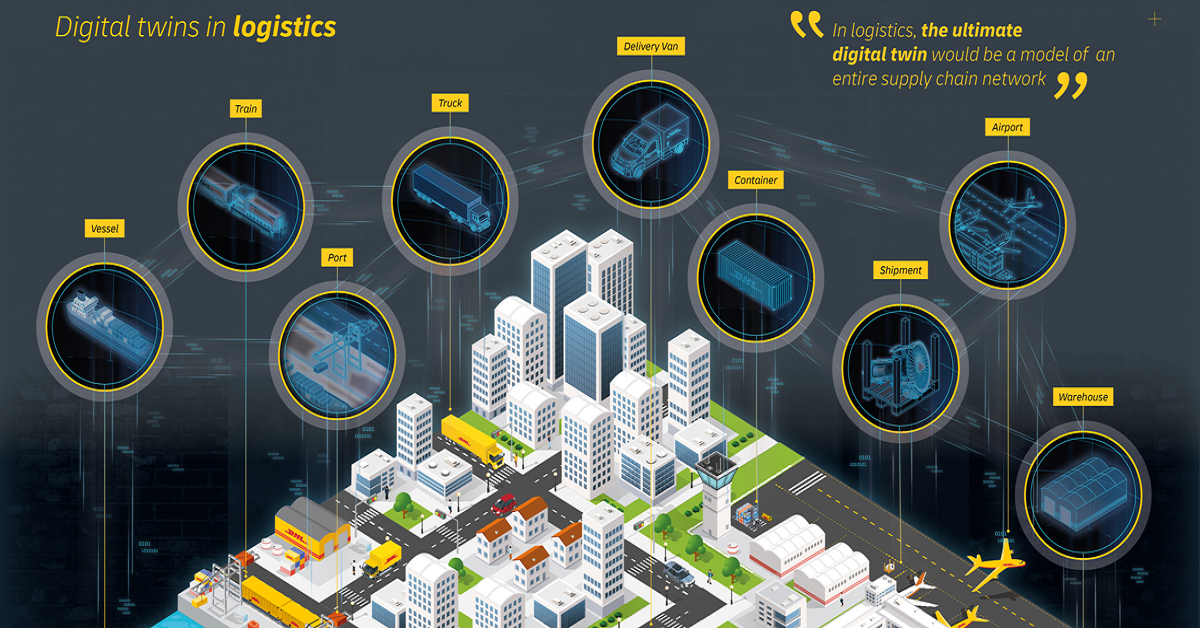 Digital Twins en el sector de la Arquitectura, Ingeniería y Construcción (AEC)